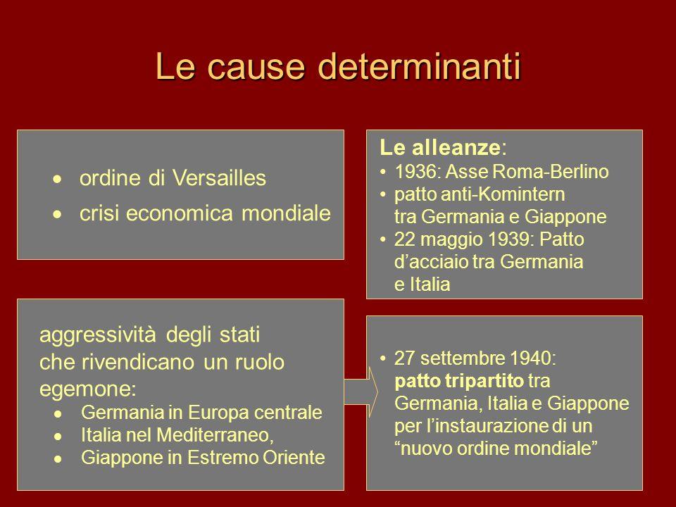Le cause determinanti Le alleanze: ordine di Versailles