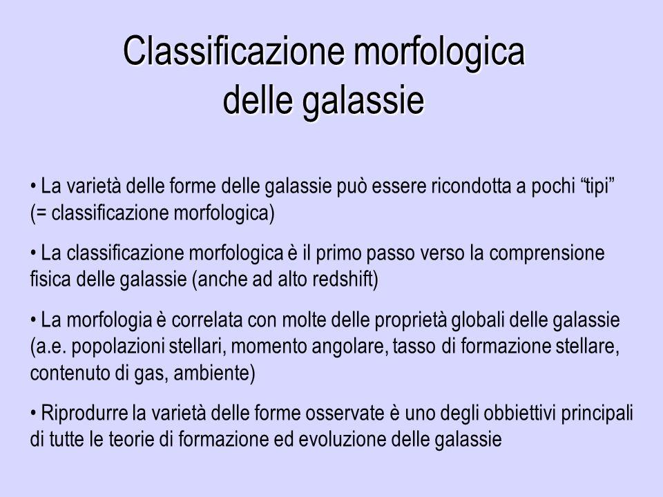 Classificazione morfologica delle galassie