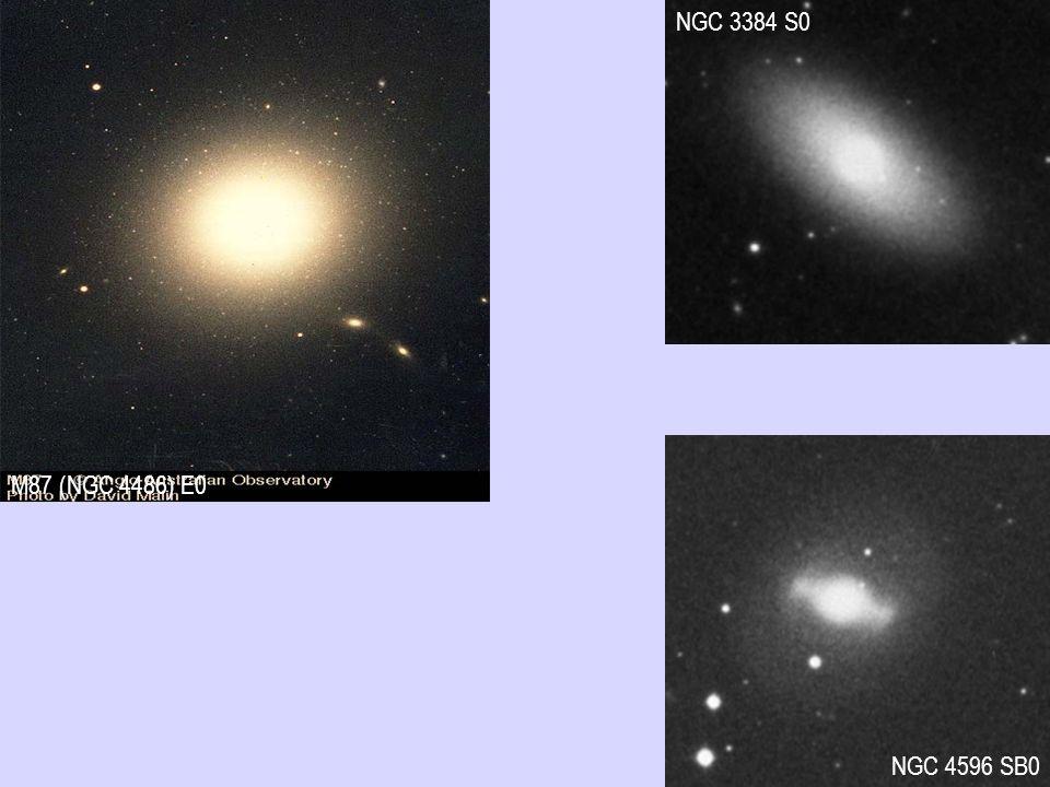 NGC 3384 S0 M87 (NGC 4486) E0 NGC 4596 SB0