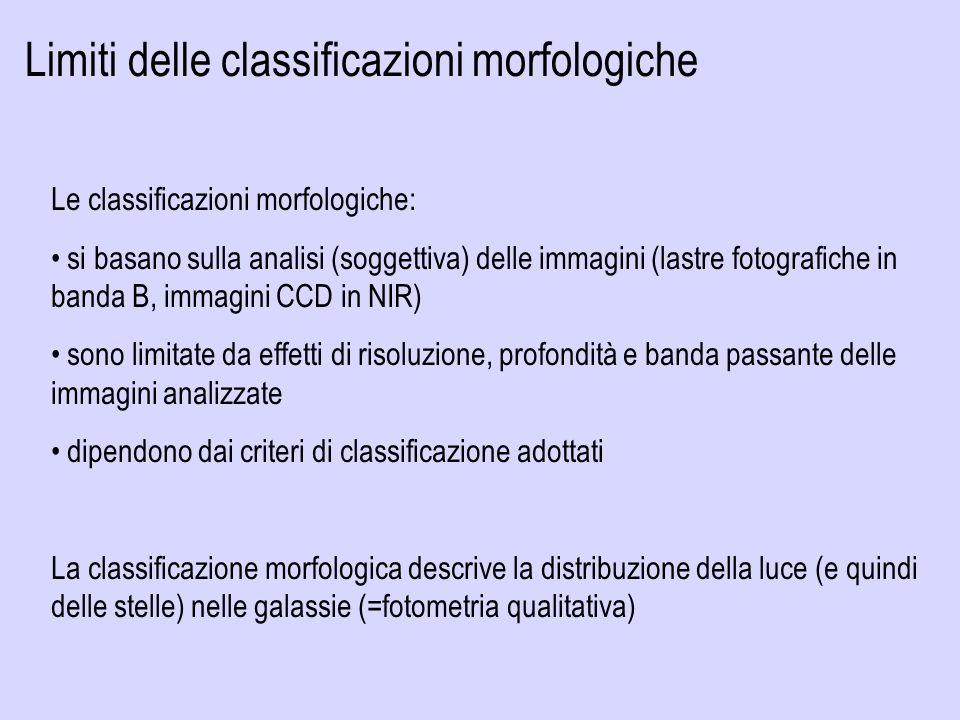 Limiti delle classificazioni morfologiche
