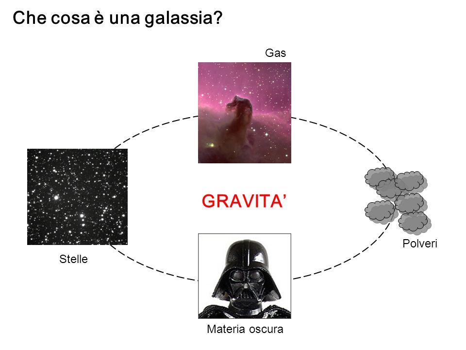 Che cosa è una galassia Gas Stelle Polveri GRAVITA' Materia oscura