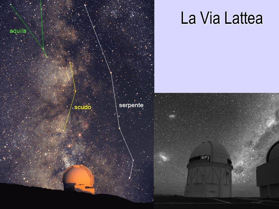 La Via Lattea aquila serpente scudo