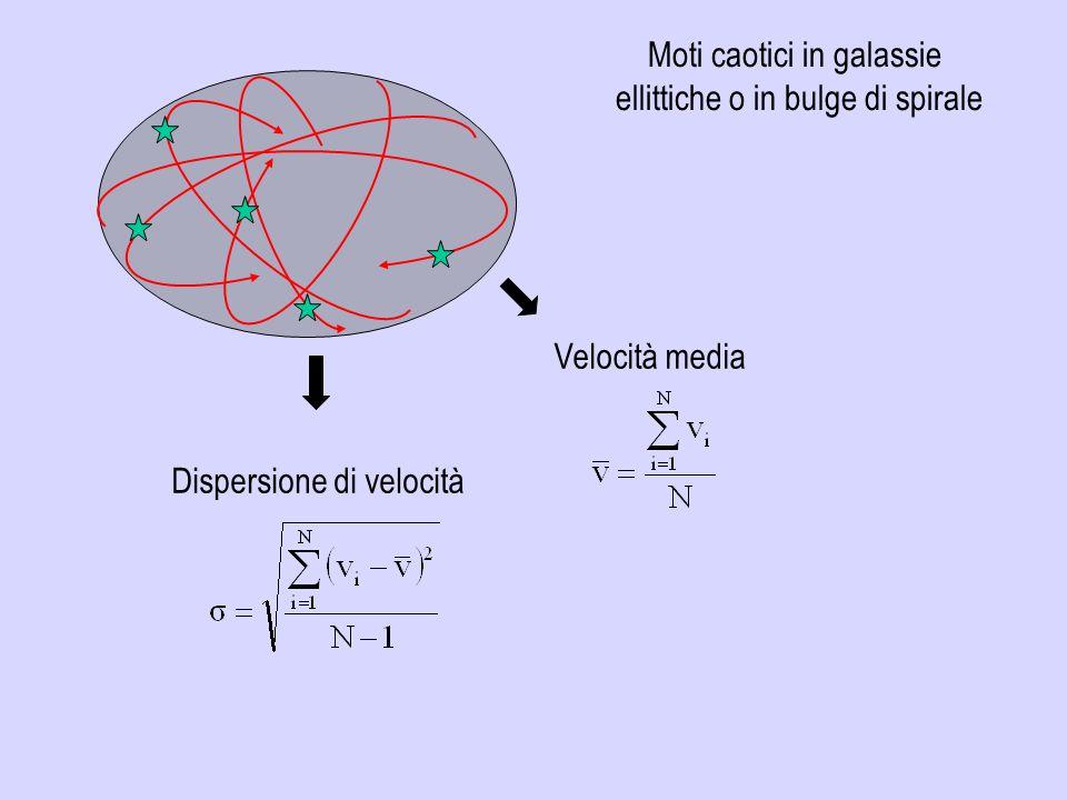 Moti caotici in galassie ellittiche o in bulge di spirale