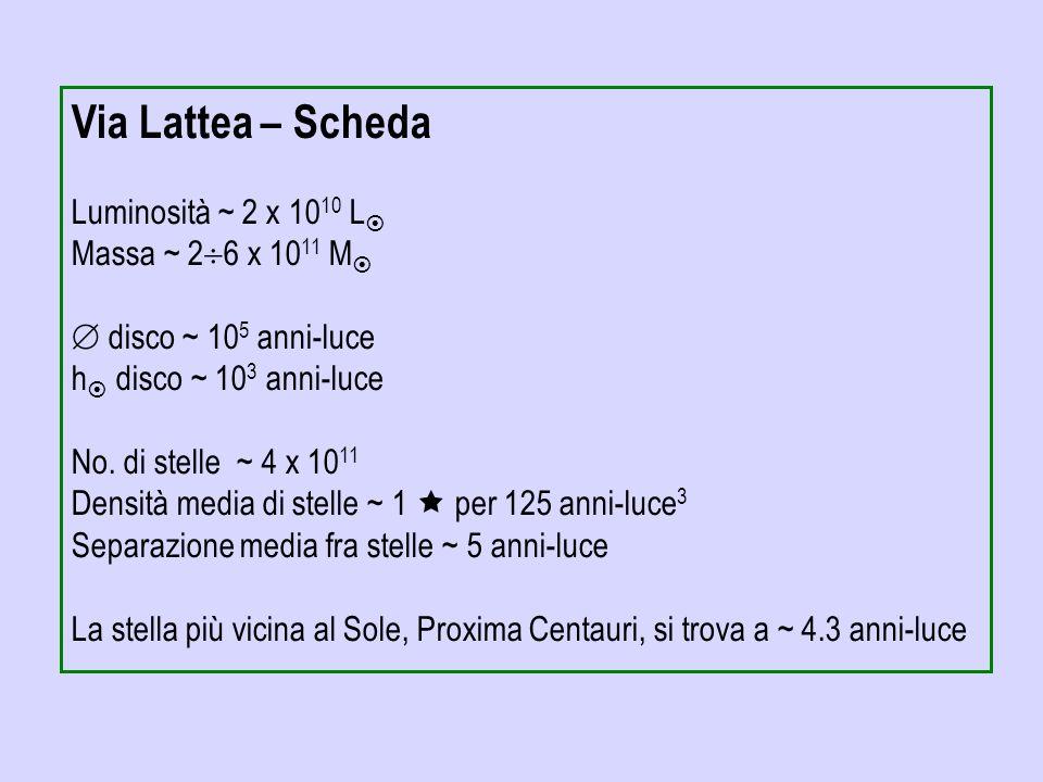 Via Lattea – Scheda Luminosità ~ 2 x 1010 L Massa ~ 26 x 1011 M