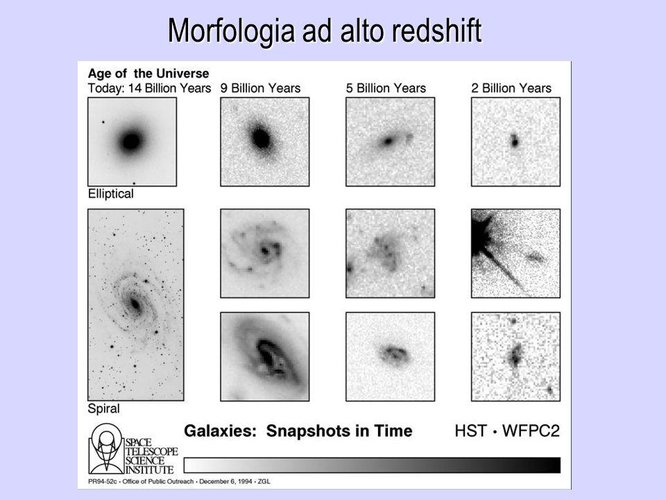 Morfologia ad alto redshift