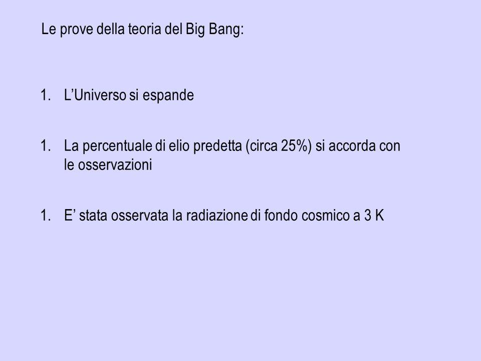 Le prove della teoria del Big Bang: