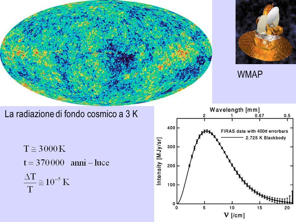 La radiazione di fondo cosmico a 3 K