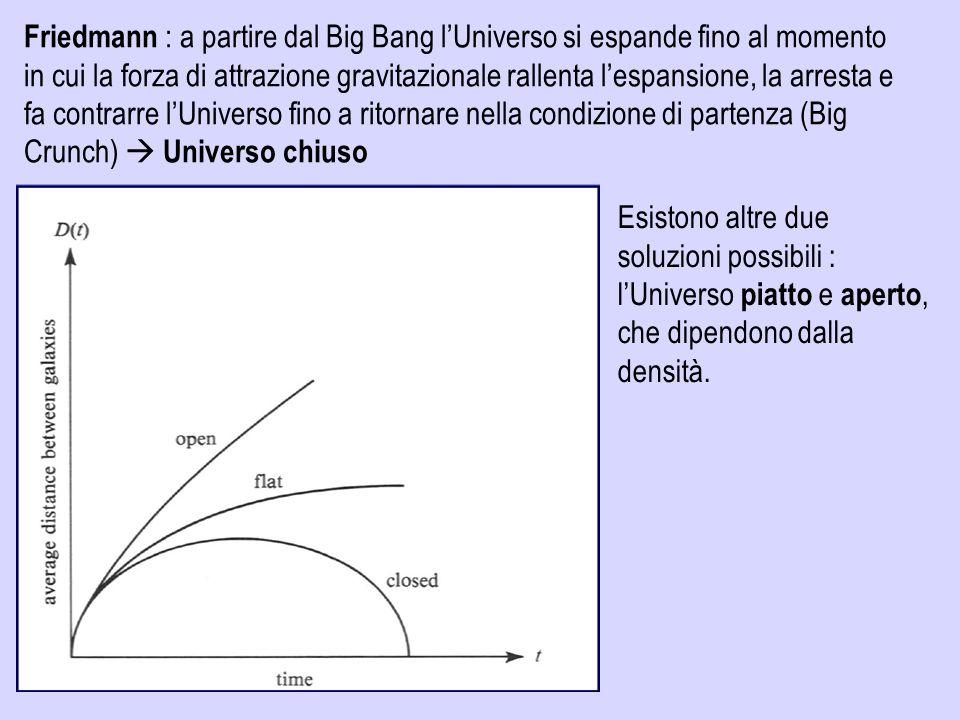 Friedmann : a partire dal Big Bang l'Universo si espande fino al momento in cui la forza di attrazione gravitazionale rallenta l'espansione, la arresta e fa contrarre l'Universo fino a ritornare nella condizione di partenza (Big Crunch)  Universo chiuso