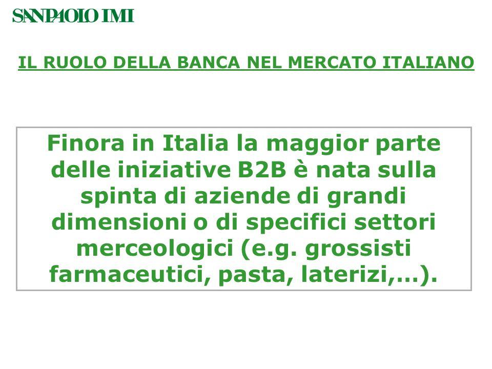IL RUOLO DELLA BANCA NEL MERCATO ITALIANO