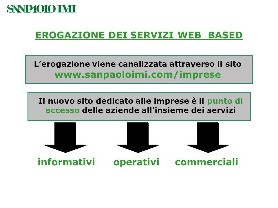 EROGAZIONE DEI SERVIZI WEB_BASED