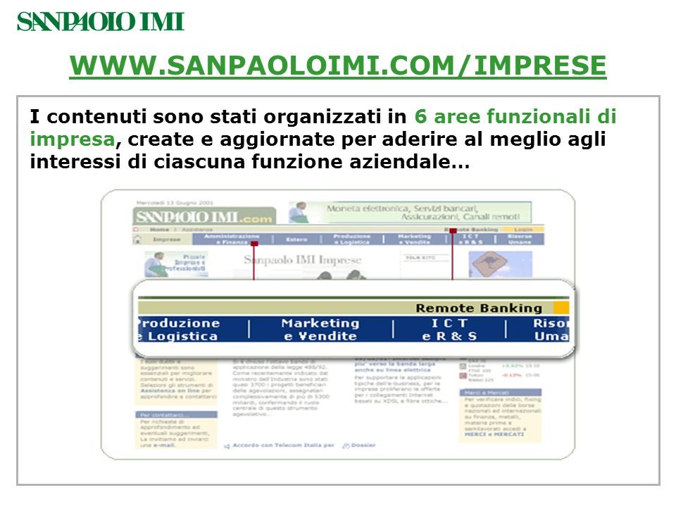WWW.SANPAOLOIMI.COM/IMPRESE