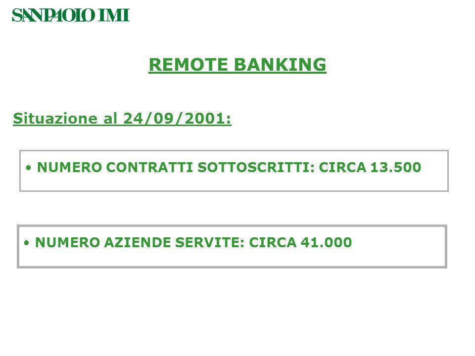 REMOTE BANKING Situazione al 24/09/2001:
