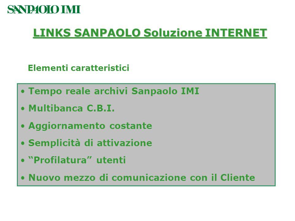 LINKS SANPAOLO Soluzione INTERNET Elementi caratteristici
