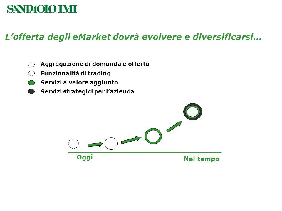L'offerta degli eMarket dovrà evolvere e diversificarsi…
