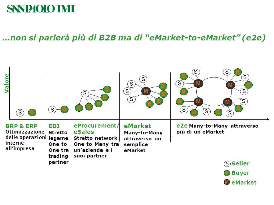 …non si parlerà più di B2B ma di eMarket-to-eMarket (e2e)