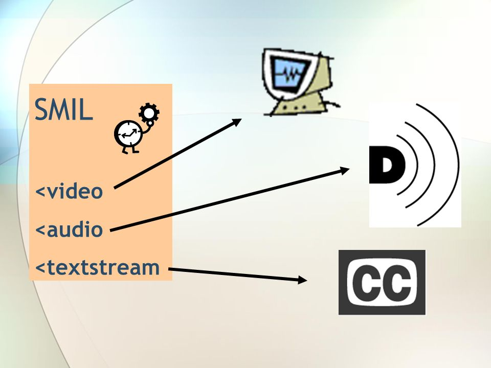 SMIL <video <audio <textstream