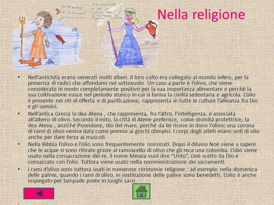 Nella religione