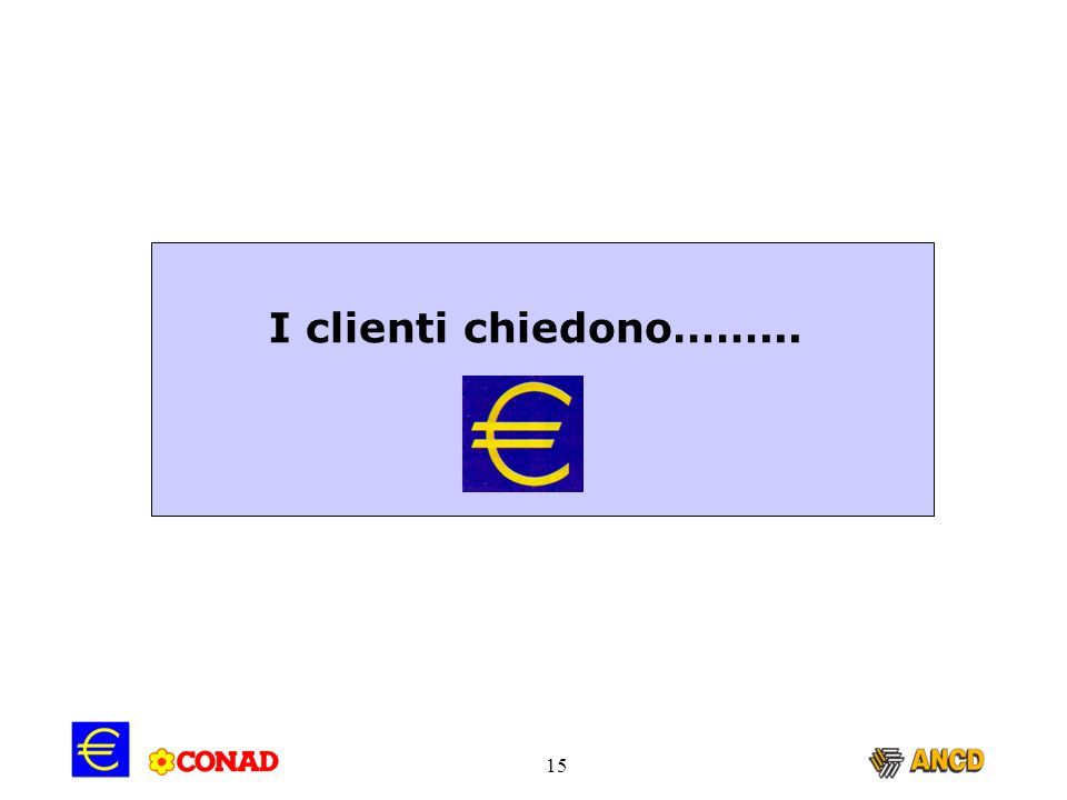 I clienti chiedono……...