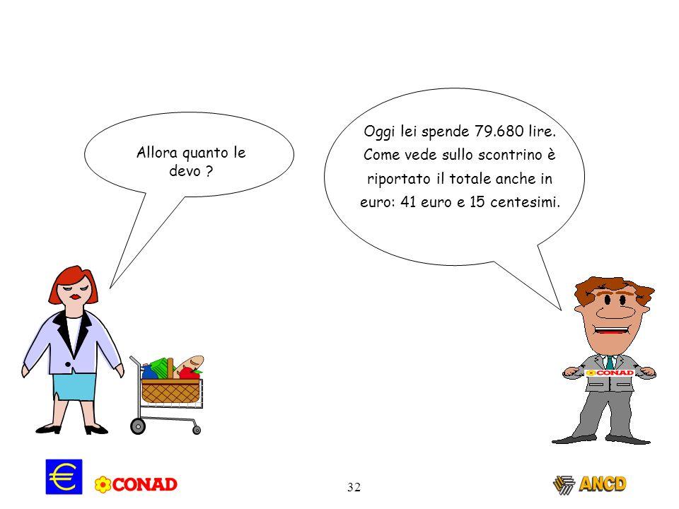 Oggi lei spende 79.680 lire. Come vede sullo scontrino è riportato il totale anche in euro: 41 euro e 15 centesimi.