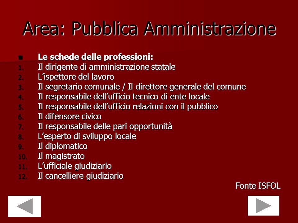 Area: Pubblica Amministrazione