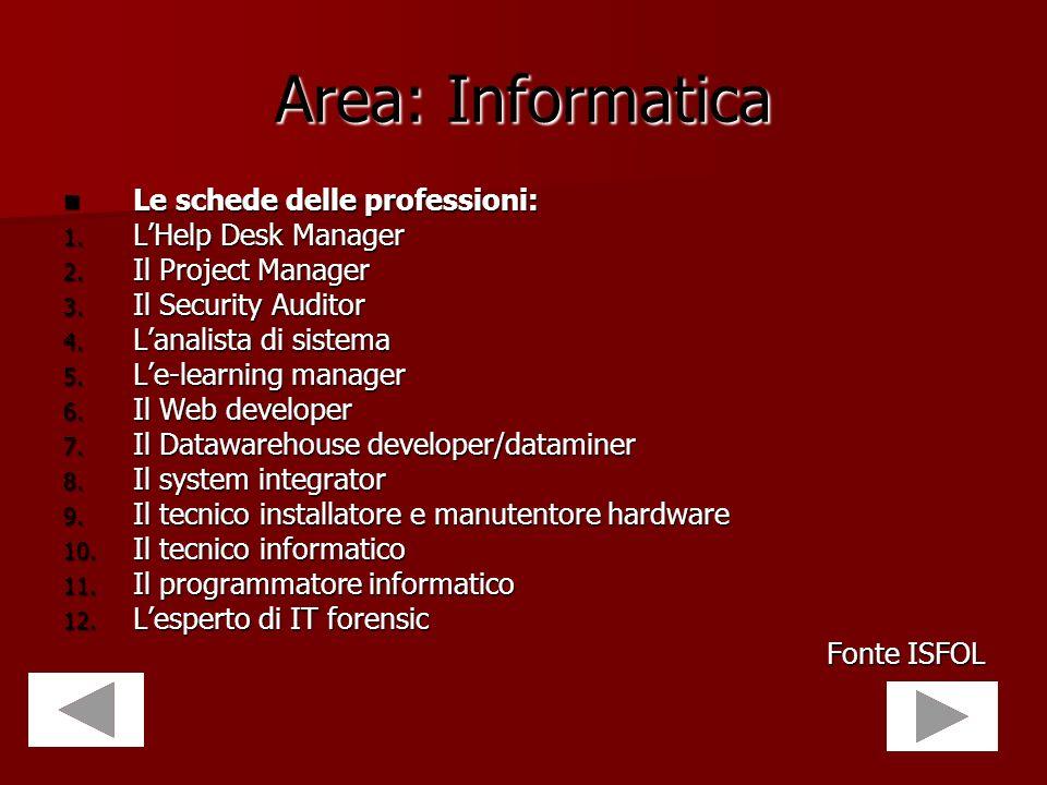 Area: Informatica Le schede delle professioni: L'Help Desk Manager