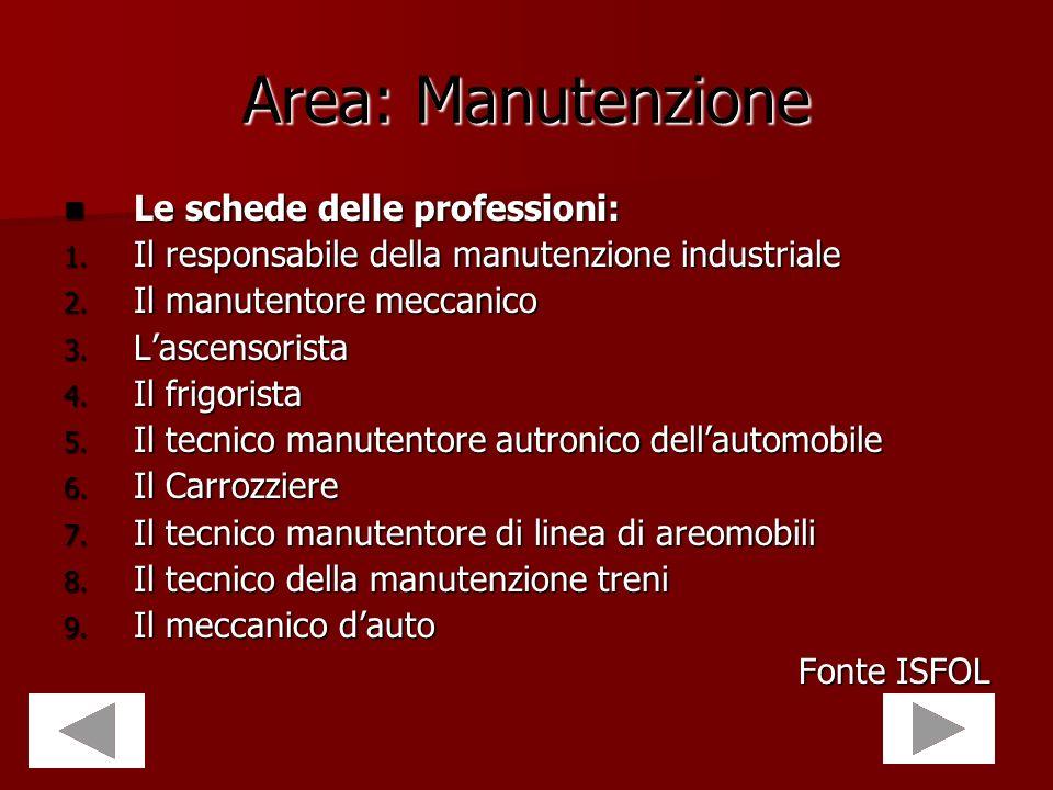 Area: Manutenzione Le schede delle professioni:
