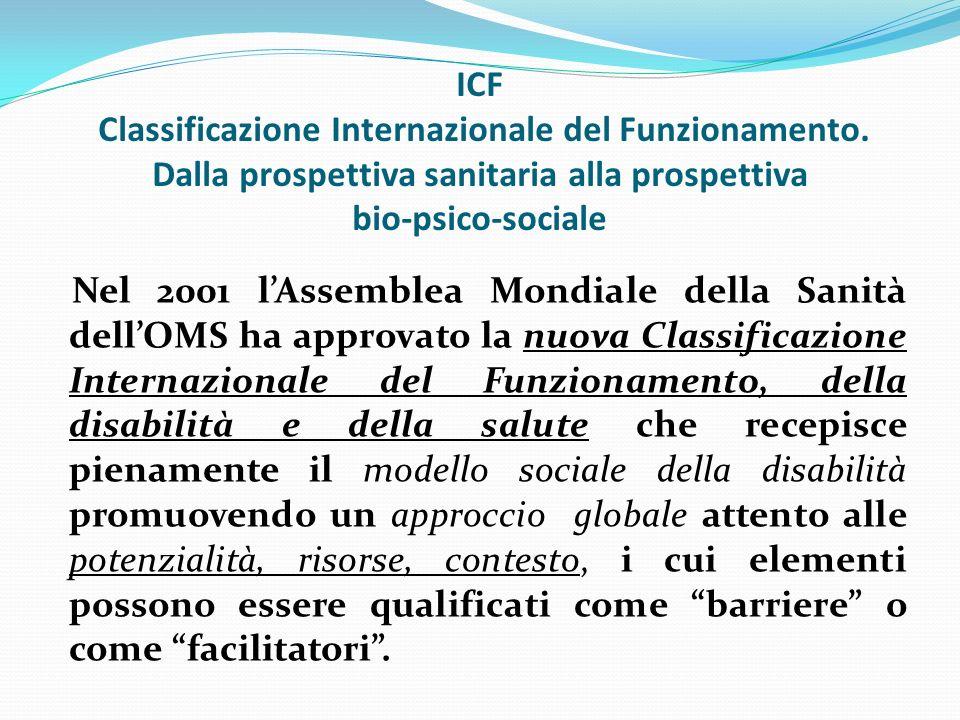 ICF Classificazione Internazionale del Funzionamento