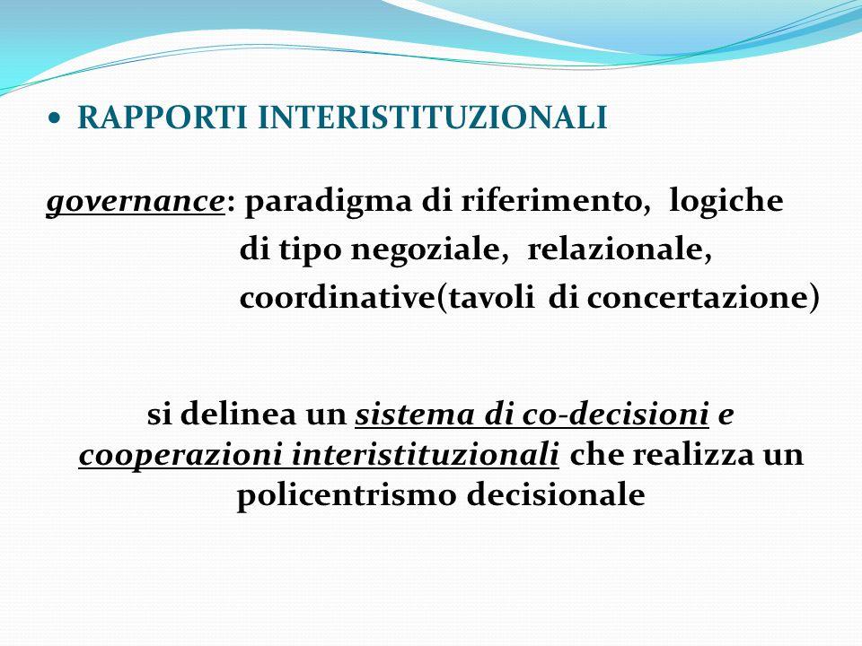 governance: paradigma di riferimento, logiche