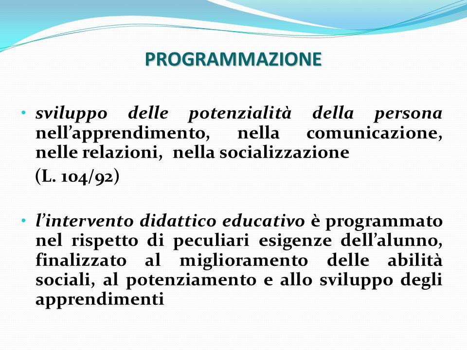 PROGRAMMAZIONEsviluppo delle potenzialità della persona nell'apprendimento, nella comunicazione, nelle relazioni, nella socializzazione.