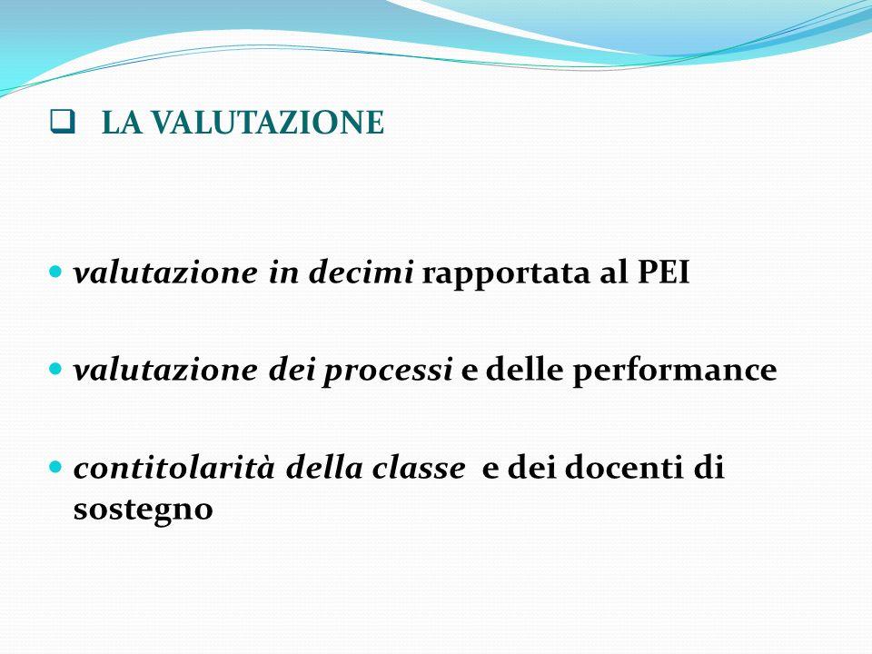 LA VALUTAZIONEvalutazione in decimi rapportata al PEI. valutazione dei processi e delle performance.
