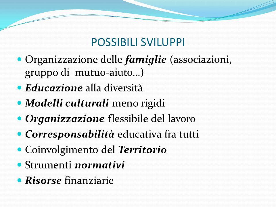 POSSIBILI SVILUPPIOrganizzazione delle famiglie (associazioni, gruppo di mutuo-aiuto…) Educazione alla diversità.
