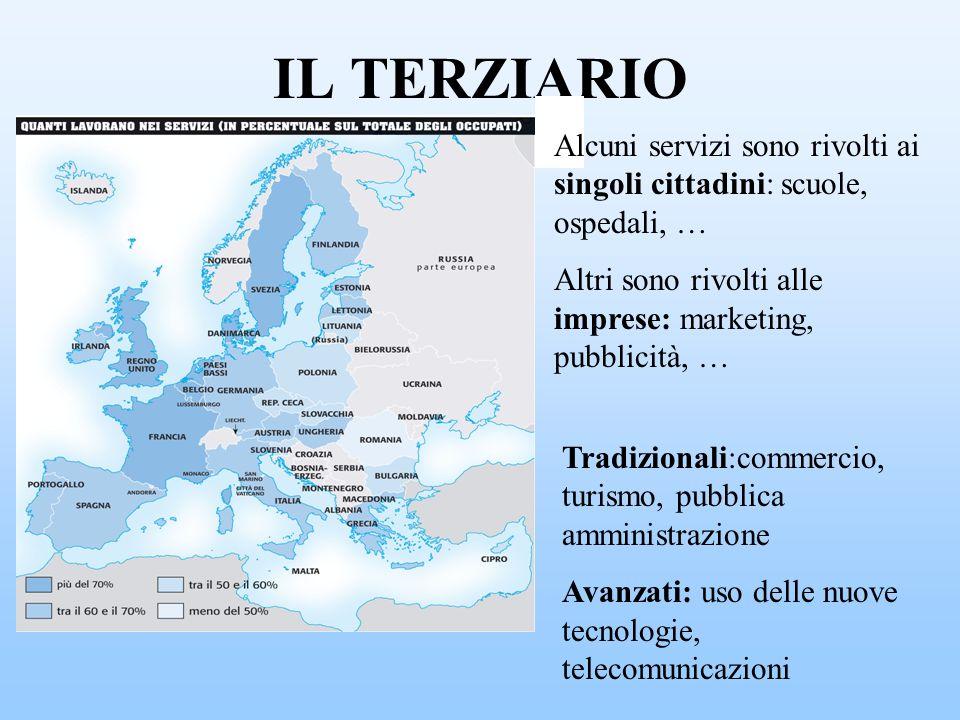 IL TERZIARIO Alcuni servizi sono rivolti ai singoli cittadini: scuole, ospedali, … Altri sono rivolti alle imprese: marketing, pubblicità, …