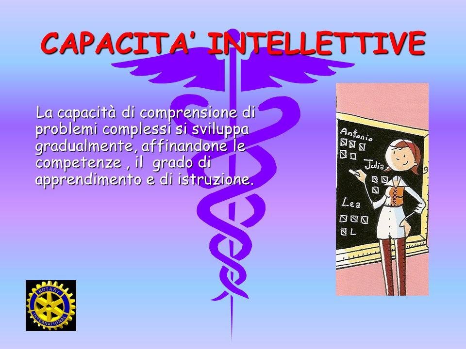 CAPACITA' INTELLETTIVE