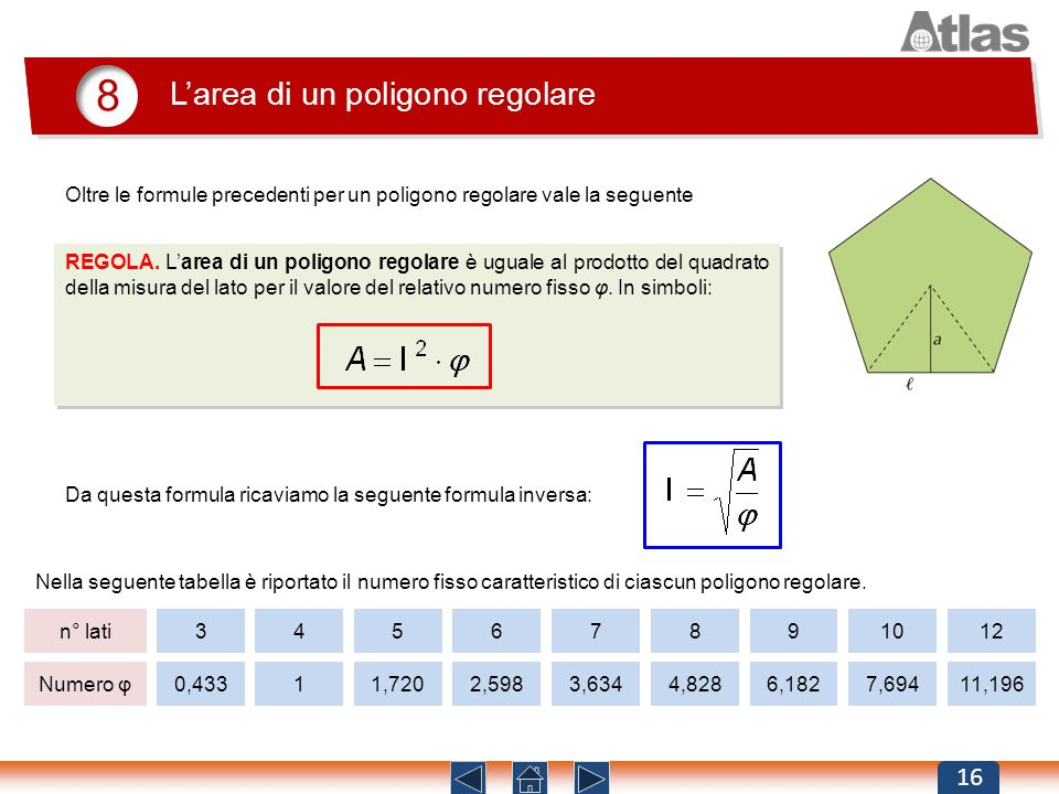 8 L'area di un poligono regolare