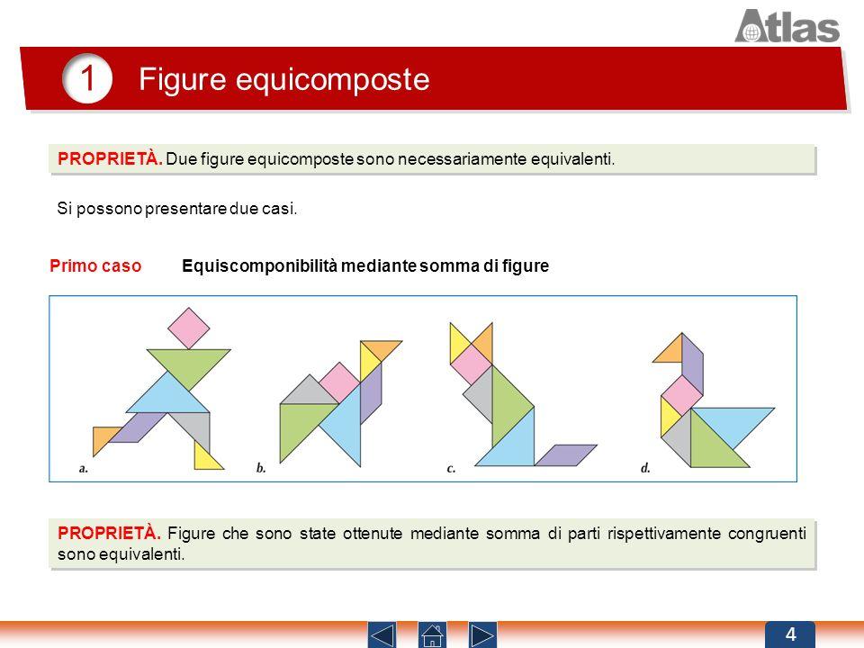 1Figure equicomposte. PROPRIETÀ. Due figure equicomposte sono necessariamente equivalenti. Si possono presentare due casi.