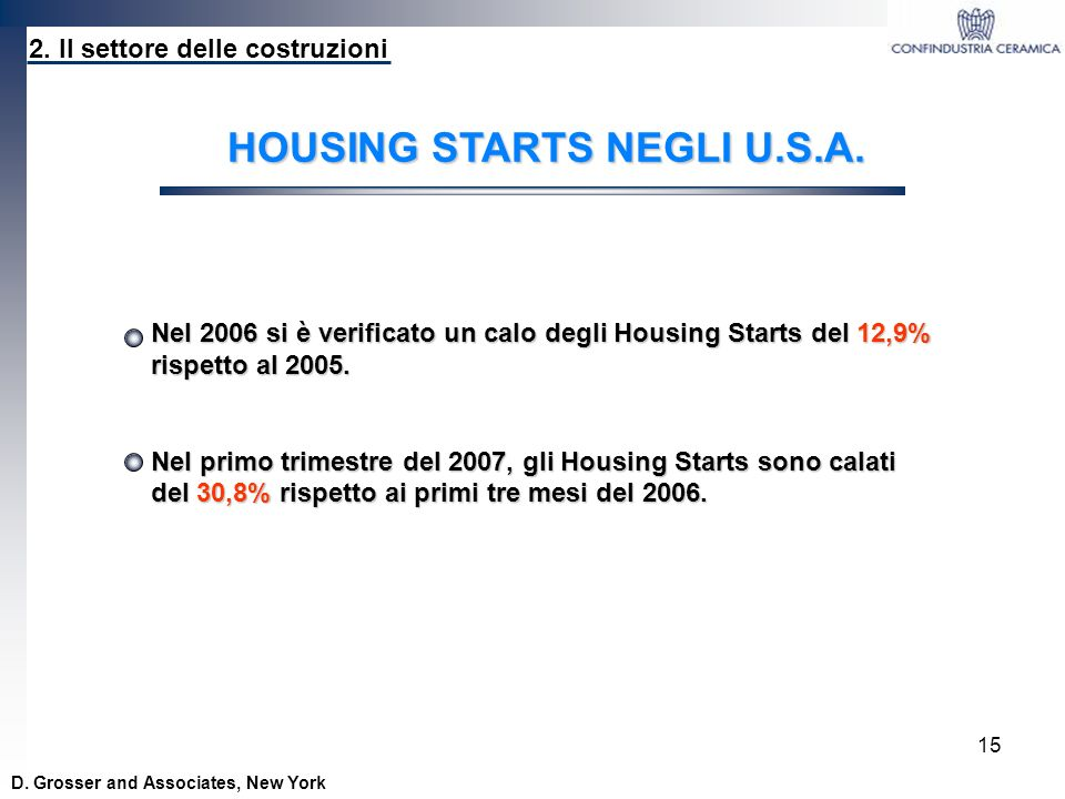 HOUSING STARTS NEGLI U.S.A.