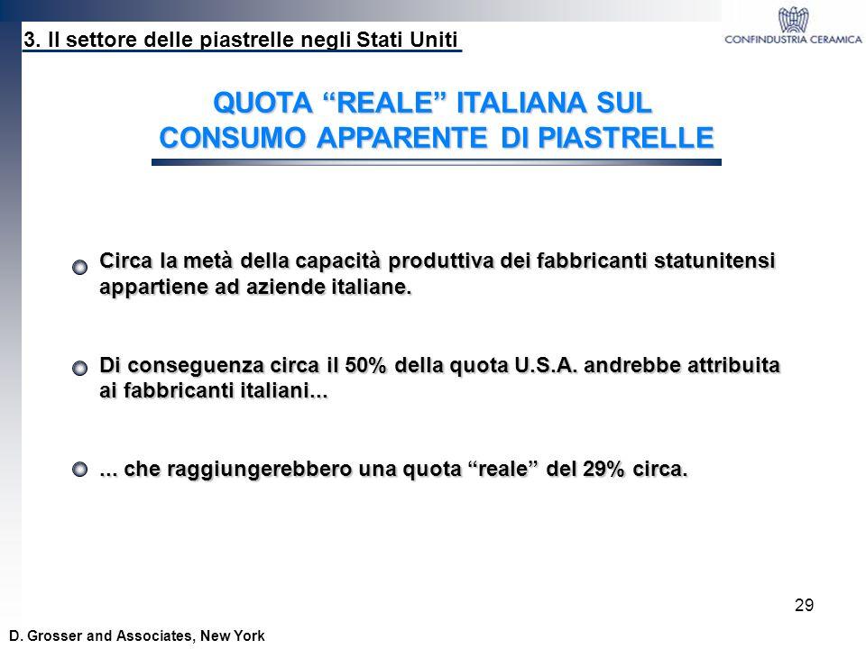 QUOTA REALE ITALIANA SUL CONSUMO APPARENTE DI PIASTRELLE