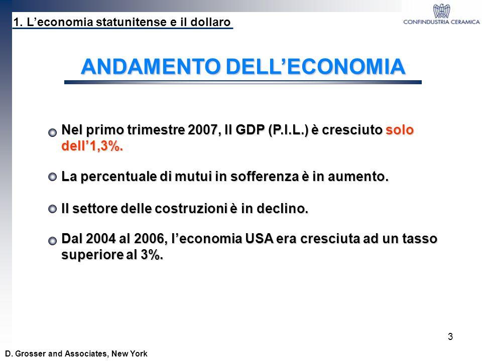 ANDAMENTO DELL'ECONOMIA
