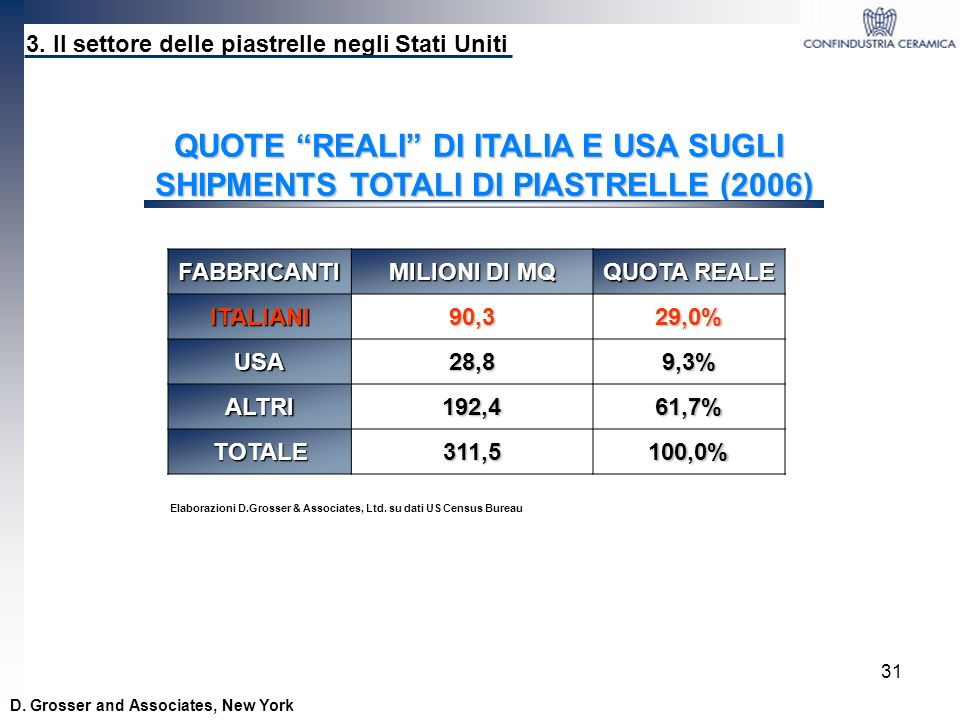 QUOTE REALI DI ITALIA E USA SUGLI