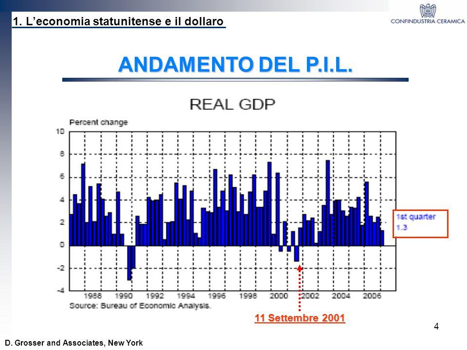 ANDAMENTO DEL P.I.L. 1. L'economia statunitense e il dollaro