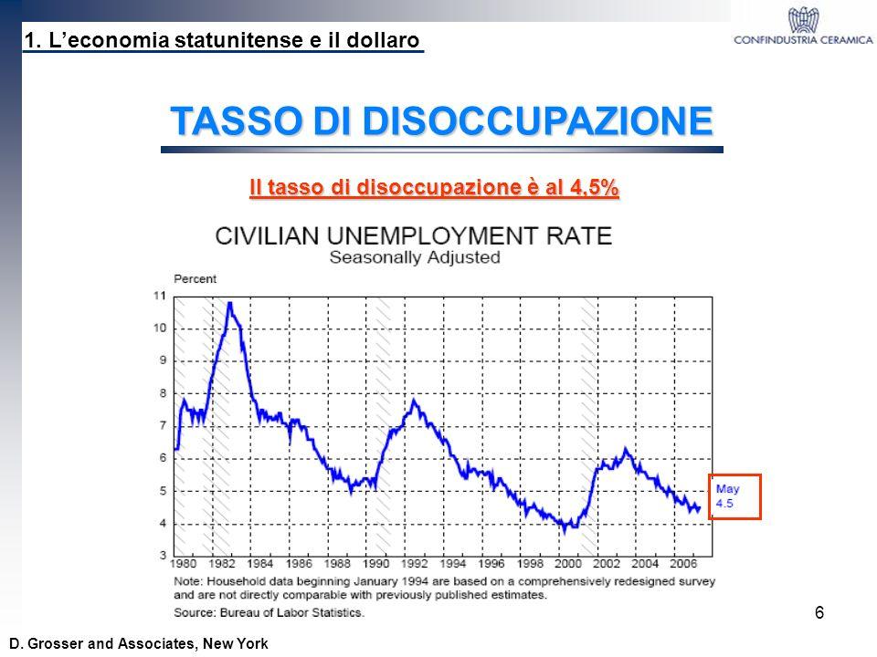 TASSO DI DISOCCUPAZIONE Il tasso di disoccupazione è al 4,5%