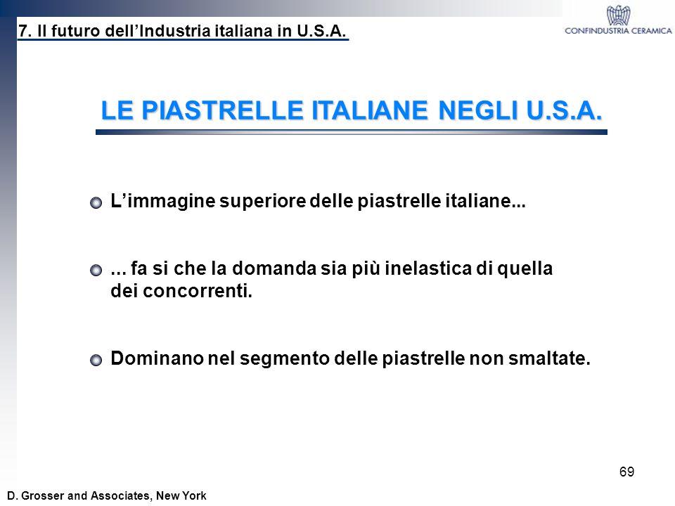 LE PIASTRELLE ITALIANE NEGLI U.S.A.