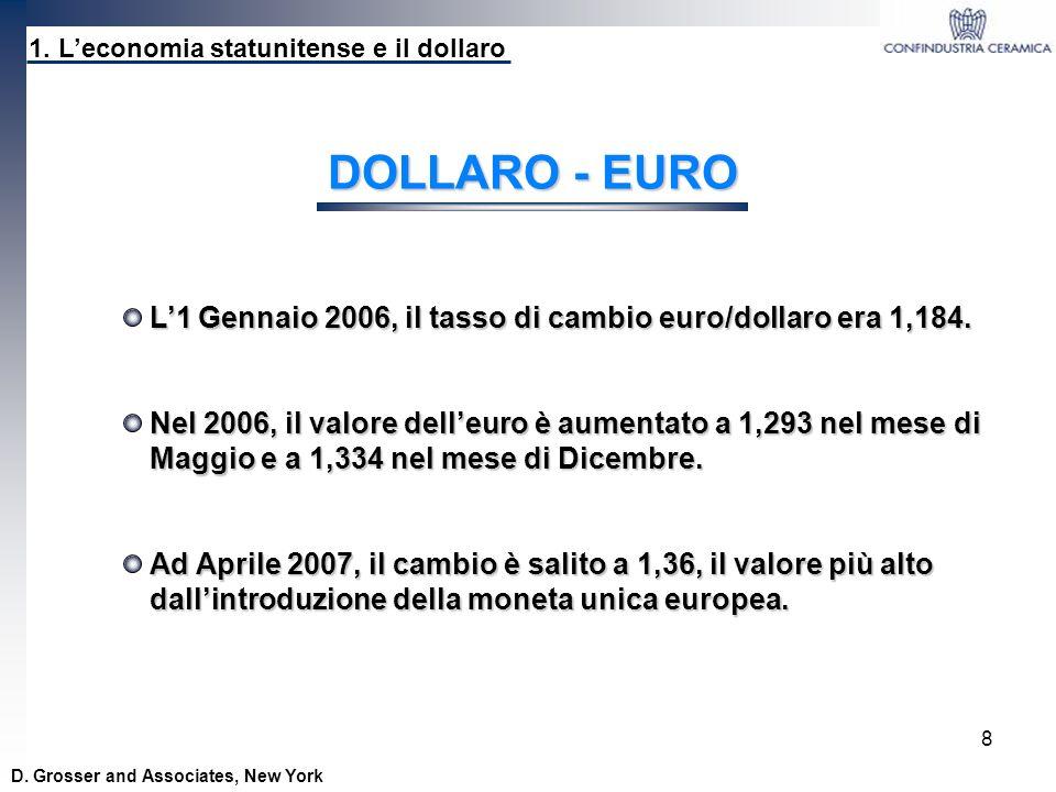 1. L'economia statunitense e il dollaro