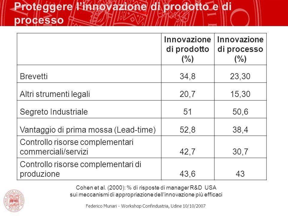 Proteggere l'innovazione di prodotto e di processo