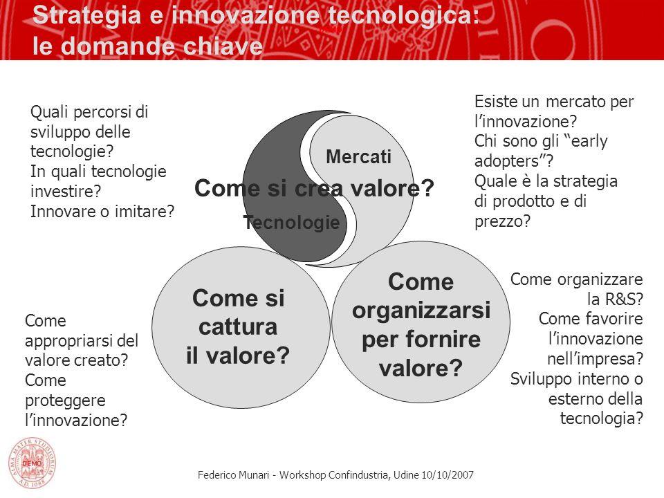 Strategia e innovazione tecnologica: le domande chiave