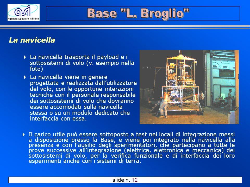 La navicella La navicella trasporta il payload e i sottosistemi di volo (v. esempio nella foto)