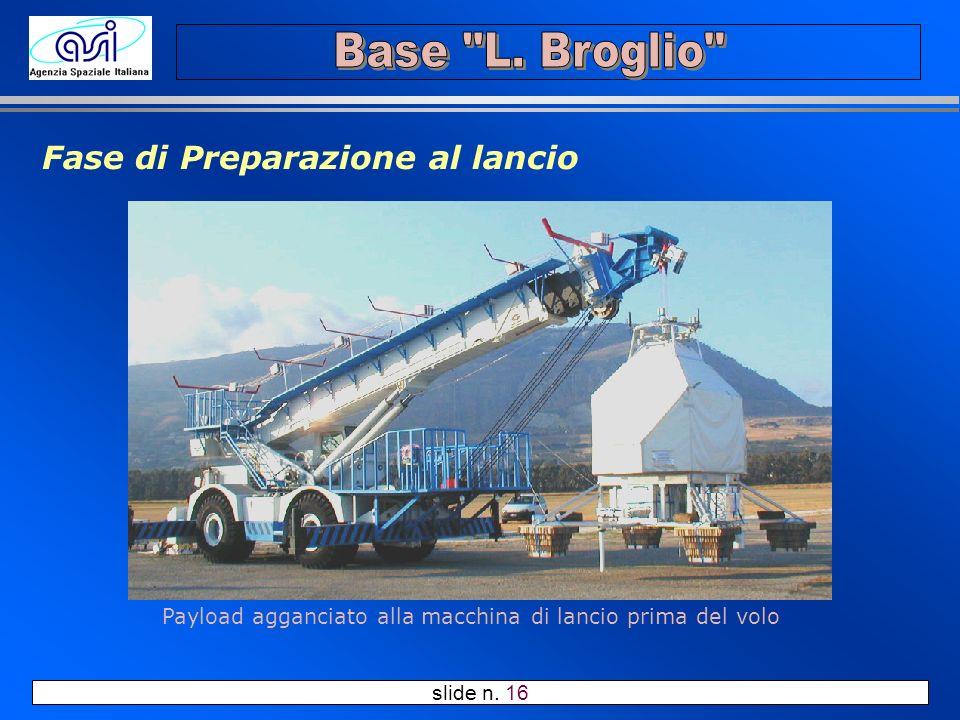Fase di Preparazione al lancio