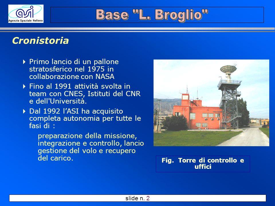 Fig. Torre di controllo e uffici