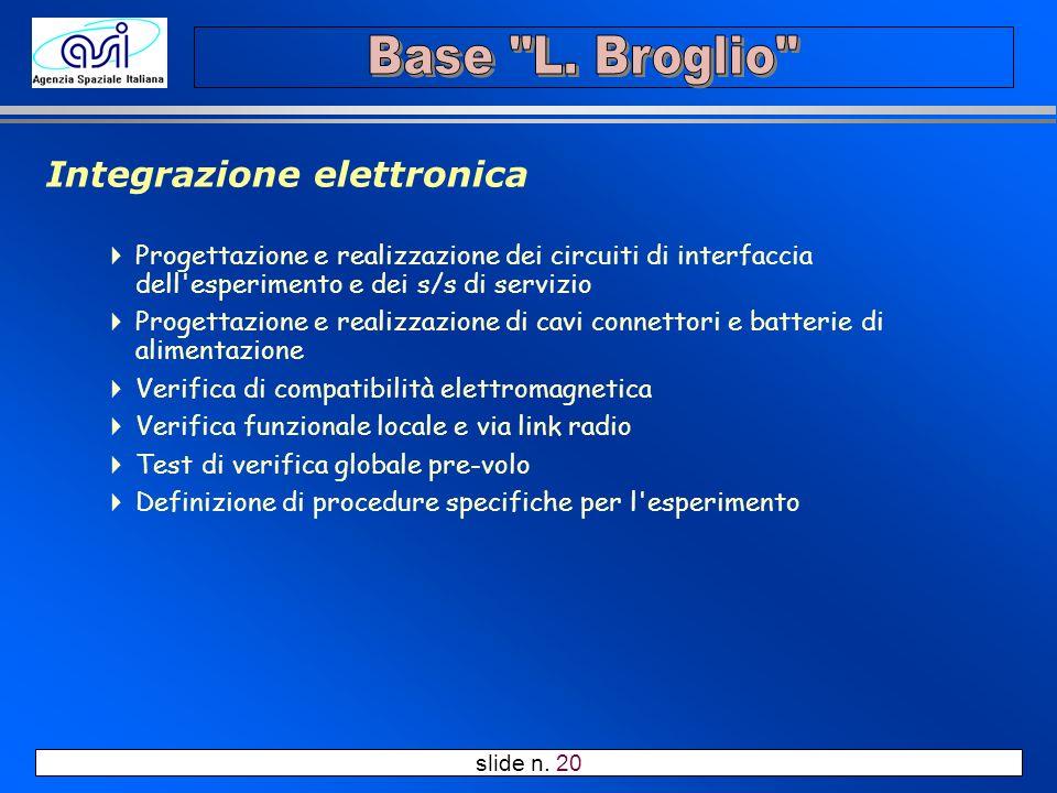 Integrazione elettronica