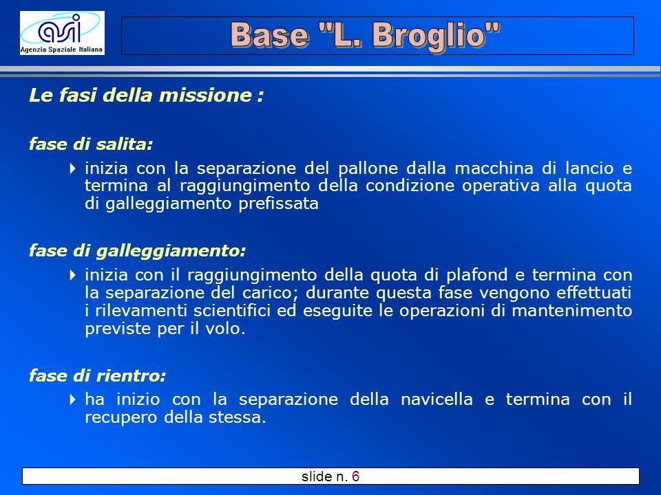 Le fasi della missione :